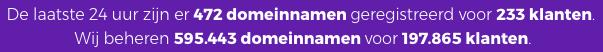 Mijndomein.nl sociale bewijskracht Cialdini