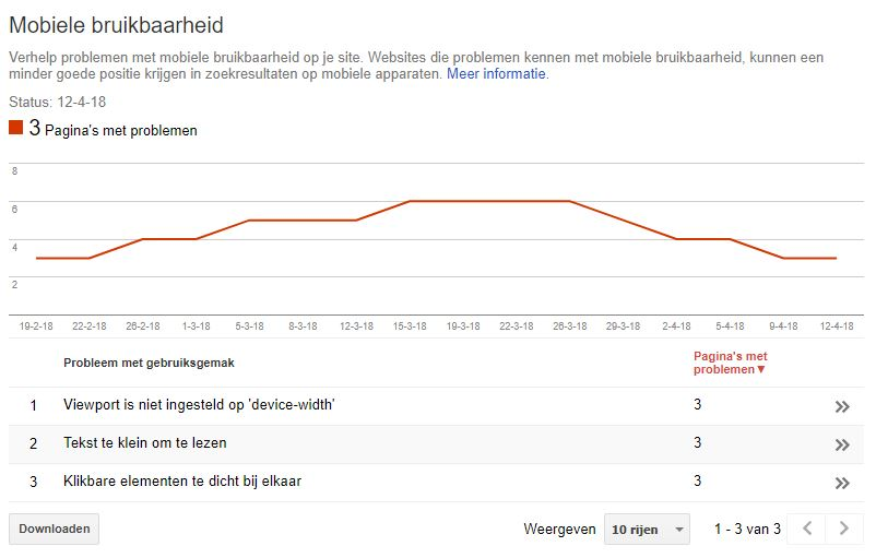 Mobiele bruikbaarheid Google Search Console 2018